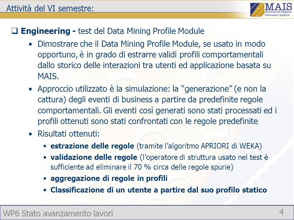 WP6 Stato avanzamento lavori 4 Attività del VI semestre: Engineering - test del Data Mining Profile Module Dimostrare che il Data Mining Profile Modul