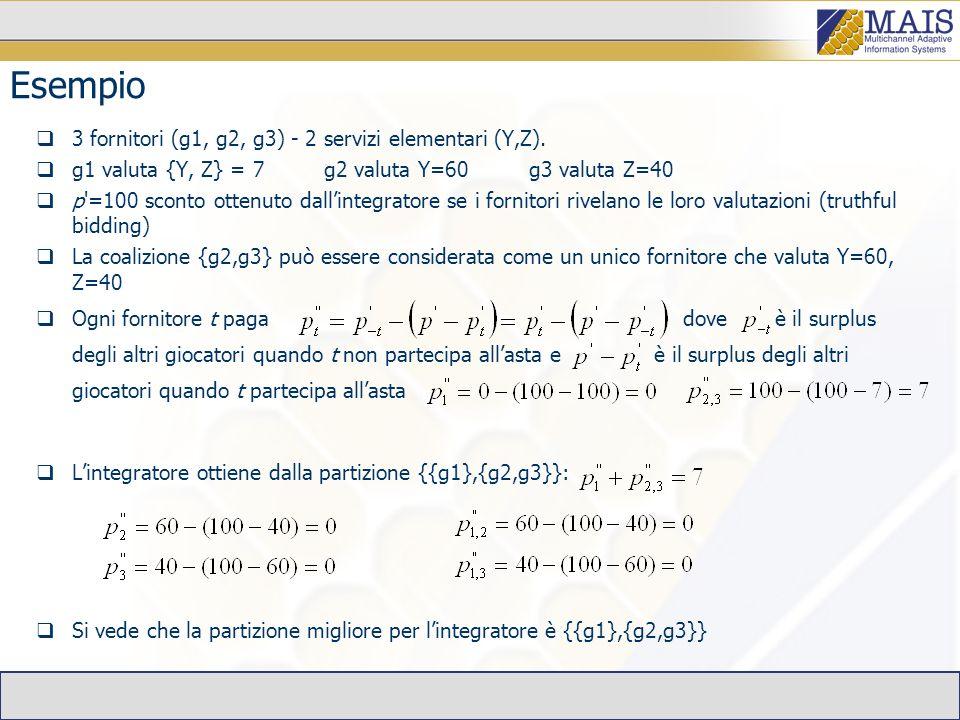 Esempio 3 fornitori (g1, g2, g3) - 2 servizi elementari (Y,Z).