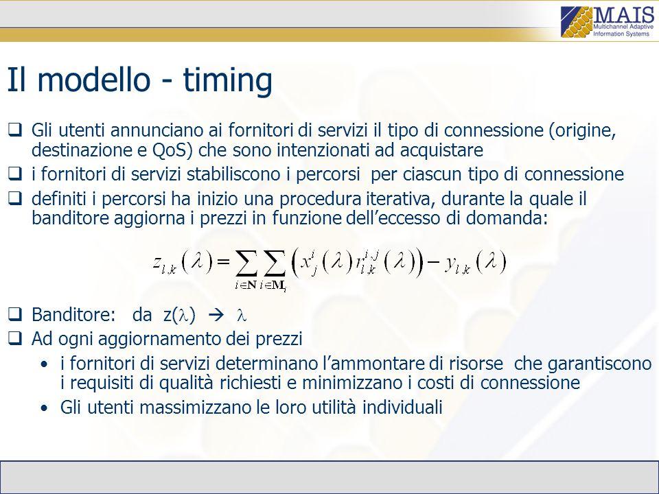 Il modello - timing Gli utenti annunciano ai fornitori di servizi il tipo di connessione (origine, destinazione e QoS) che sono intenzionati ad acquistare i fornitori di servizi stabiliscono i percorsi per ciascun tipo di connessione definiti i percorsi ha inizio una procedura iterativa, durante la quale il banditore aggiorna i prezzi in funzione delleccesso di domanda: Banditore: da z( ) Ad ogni aggiornamento dei prezzi i fornitori di servizi determinano lammontare di risorse che garantiscono i requisiti di qualità richiesti e minimizzano i costi di connessione Gli utenti massimizzano le loro utilità individuali
