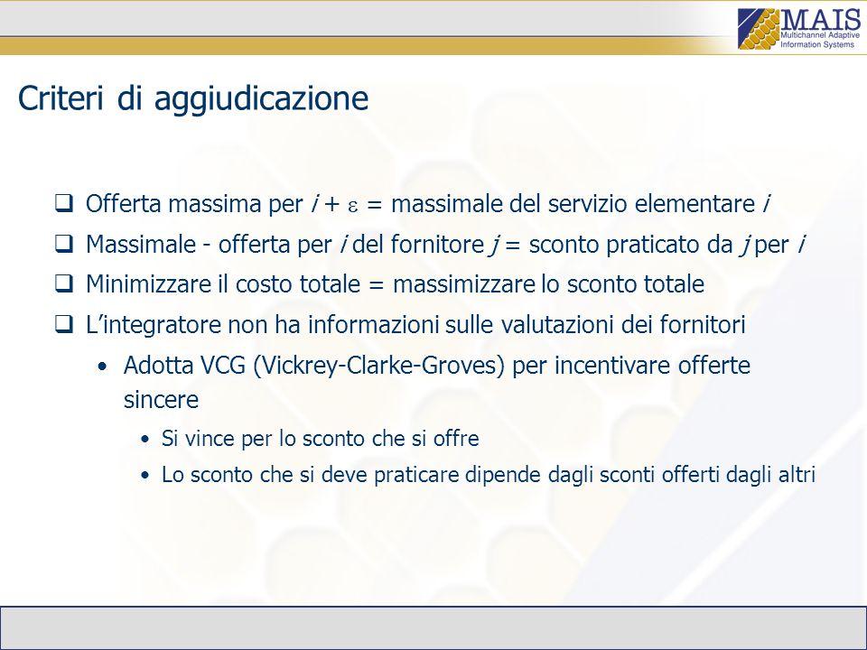 Il modello - obiettivi Formulazione di un modello basato sulla allocazione delle risorse in una rete connection-oriented per lofferta di una molteplicità di servizi a qualità differenziata.