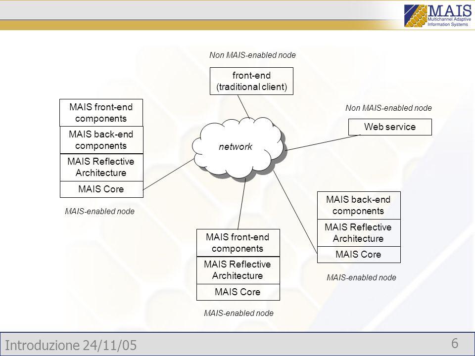 Introduzione 24/11/05 6 MAIS front-end components MAIS back-end components MAIS Reflective Architecture MAIS Core front-end (traditional client) Web s