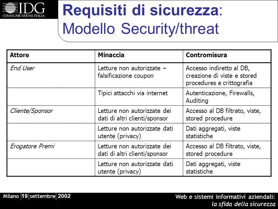Milano 19 settembre 2002 Web e sistemi informativi aziendali: la sfida della sicurezza Requisiti di sicurezza: Modello Security/threat AttoreMinacciaC