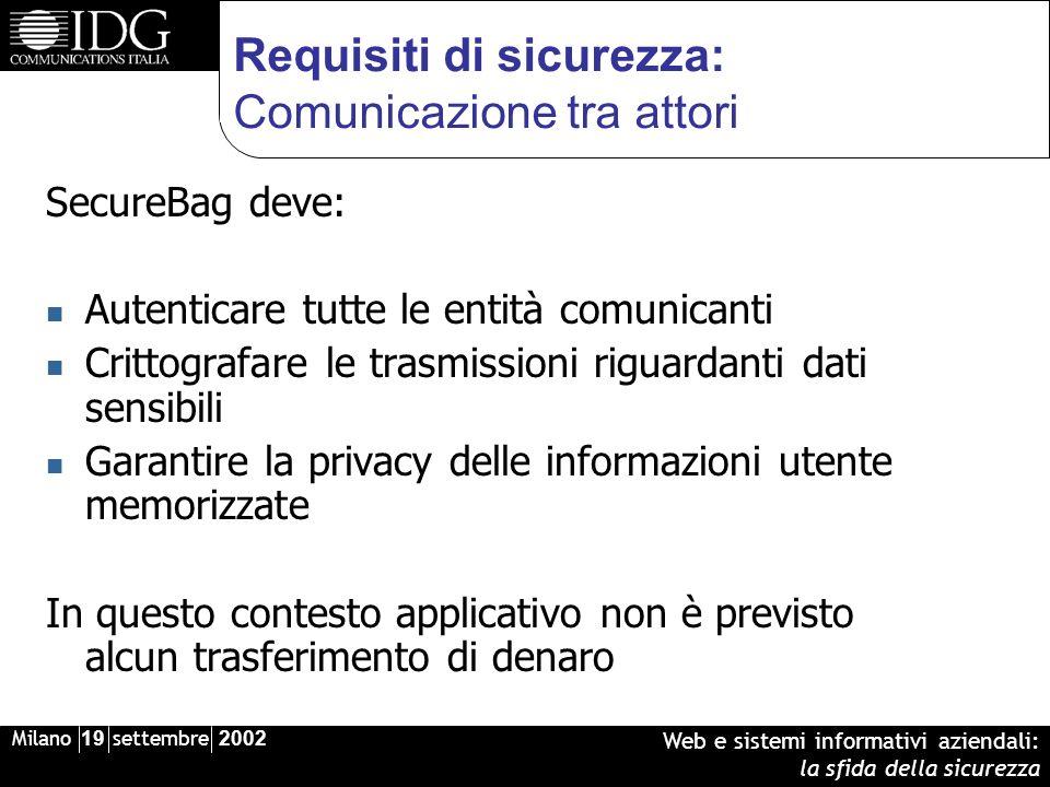 Milano 19 settembre 2002 Web e sistemi informativi aziendali: la sfida della sicurezza Requisiti di sicurezza: Comunicazione tra attori SecureBag deve