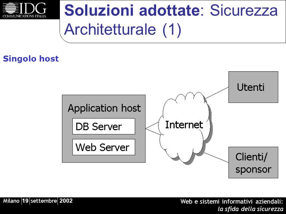 Milano 19 settembre 2002 Web e sistemi informativi aziendali: la sfida della sicurezza Soluzioni adottate: Sicurezza Architetturale (1) Singolo host