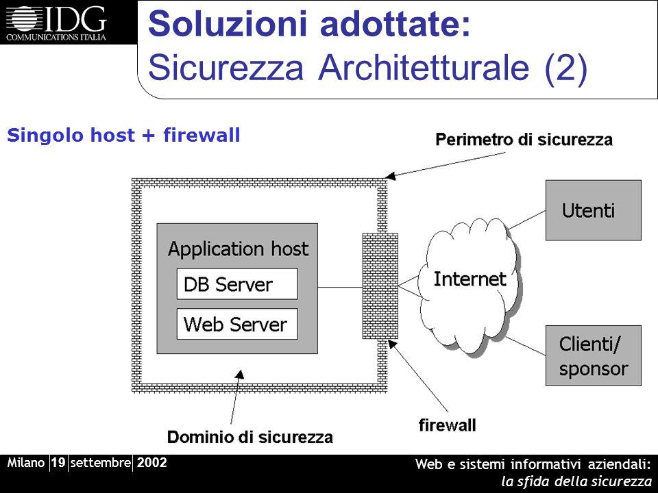 Milano 19 settembre 2002 Web e sistemi informativi aziendali: la sfida della sicurezza Soluzioni adottate: Sicurezza Architetturale (2) Singolo host + firewall
