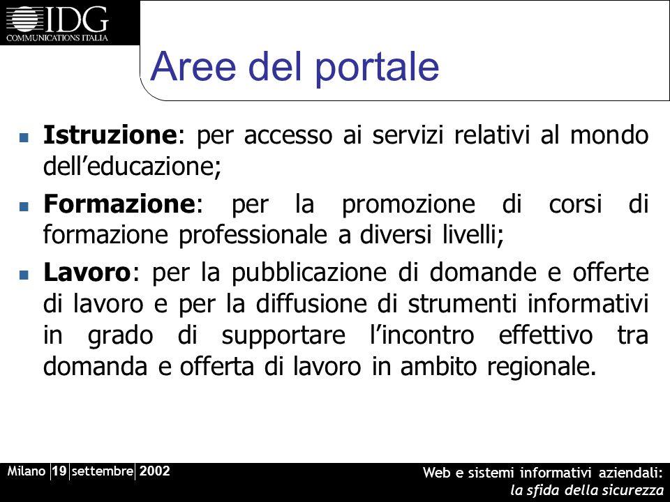 Milano 19 settembre 2002 Web e sistemi informativi aziendali: la sfida della sicurezza Aree del portale Istruzione: per accesso ai servizi relativi al