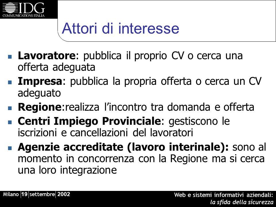 Milano 19 settembre 2002 Web e sistemi informativi aziendali: la sfida della sicurezza Attori di interesse Lavoratore: pubblica il proprio CV o cerca