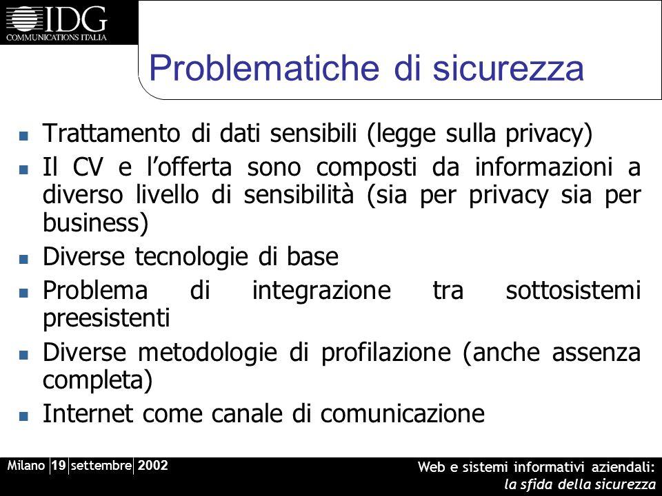 Milano 19 settembre 2002 Web e sistemi informativi aziendali: la sfida della sicurezza Problematiche di sicurezza Trattamento di dati sensibili (legge