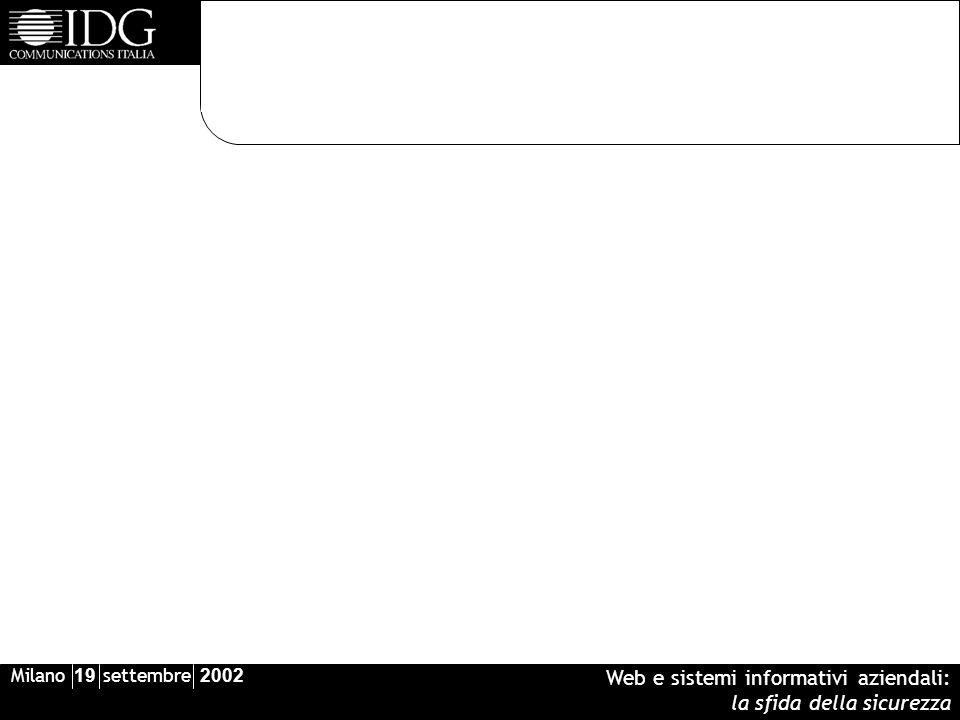 Milano 19 settembre 2002 Web e sistemi informativi aziendali: la sfida della sicurezza