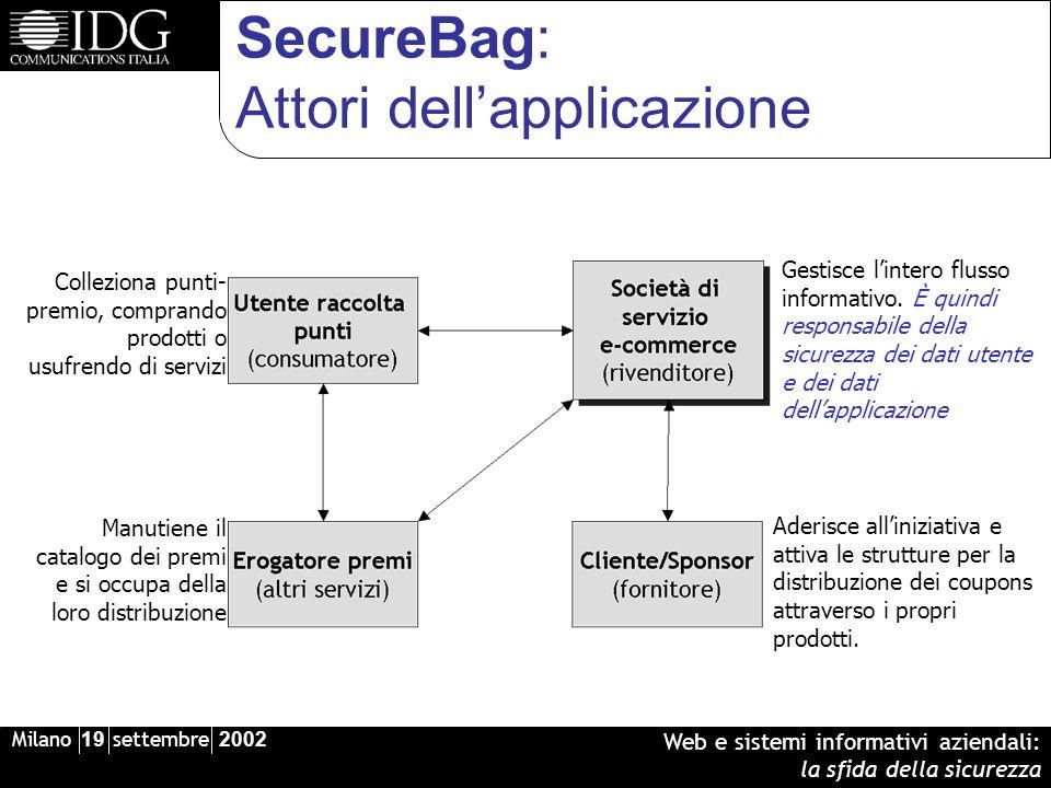Milano 19 settembre 2002 Web e sistemi informativi aziendali: la sfida della sicurezza SecureBag: Attori dellapplicazione Colleziona punti- premio, co