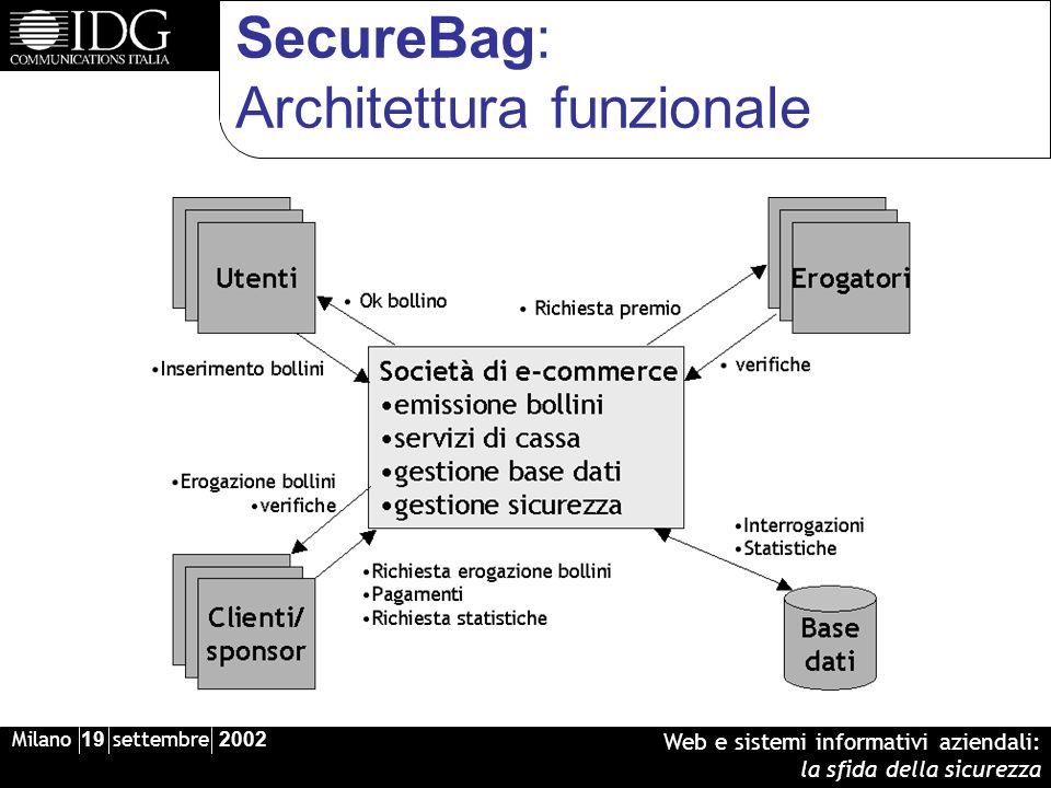 Milano 19 settembre 2002 Web e sistemi informativi aziendali: la sfida della sicurezza SecureBag: Architettura funzionale