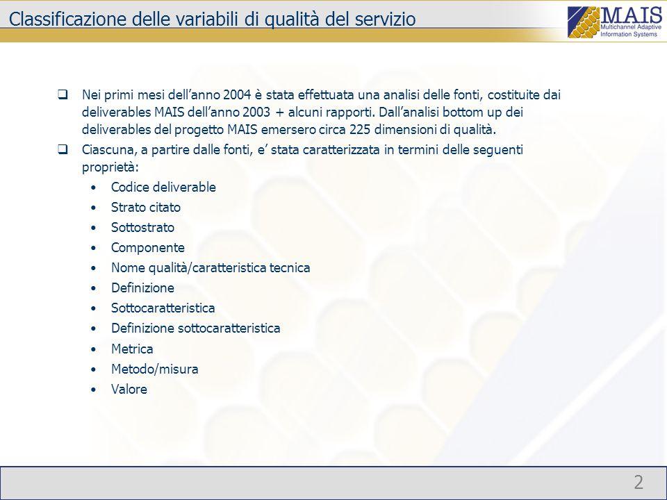 2 Classificazione delle variabili di qualità del servizio Nei primi mesi dellanno 2004 è stata effettuata una analisi delle fonti, costituite dai deliverables MAIS dellanno 2003 + alcuni rapporti.