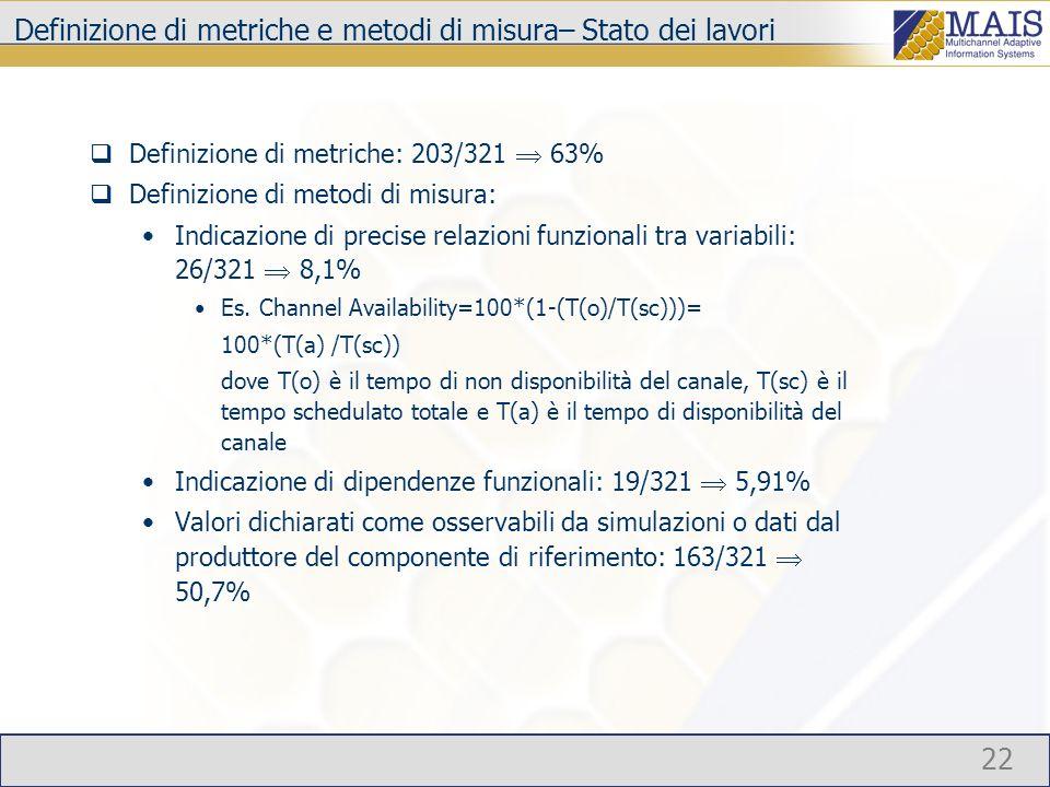 22 Definizione di metriche e metodi di misura– Stato dei lavori Definizione di metriche: 203/321 63% Definizione di metodi di misura: Indicazione di precise relazioni funzionali tra variabili: 26/321 8,1% Es.