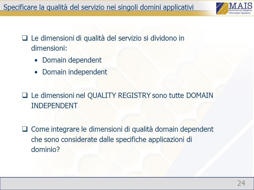 24 Specificare la qualità del servizio nei singoli domini applicativi Le dimensioni di qualità del servizio si dividono in dimensioni: Domain dependent Domain independent Le dimensioni nel QUALITY REGISTRY sono tutte DOMAIN INDEPENDENT Come integrare le dimensioni di qualità domain dependent che sono considerate dalle specifiche applicazioni di dominio?