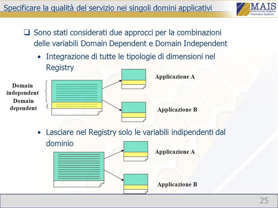 25 Specificare la qualità del servizio nei singoli domini applicativi Sono stati considerati due approcci per la combinazioni delle variabili Domain Dependent e Domain Independent Integrazione di tutte le tipologie di dimensioni nel Registry Lasciare nel Registry solo le variabili indipendenti dal dominio Domain independent Domain dependent Applicazione A Applicazione B Applicazione A Applicazione B