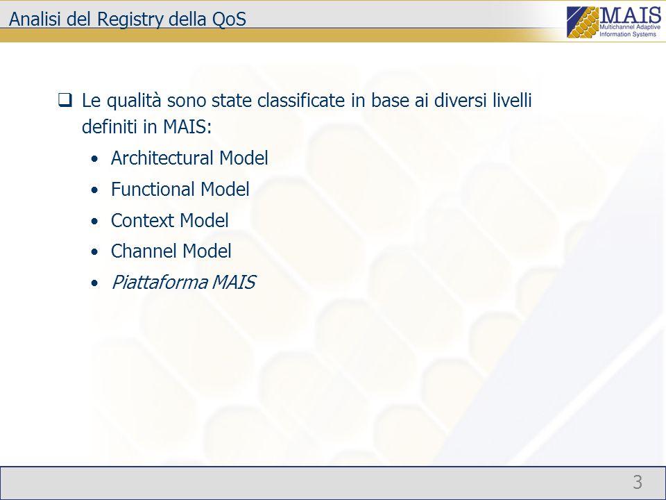3 Analisi del Registry della QoS Le qualità sono state classificate in base ai diversi livelli definiti in MAIS: Architectural Model Functional Model Context Model Channel Model Piattaforma MAIS