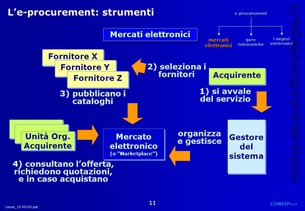Lecce_13-05-03.ppt CONSIP S.p.A. www.acquistinretepa.it 11 2) seleziona i fornitori Le-procurement: strumenti Unità Org. Acquirente Fornitore X Fornit