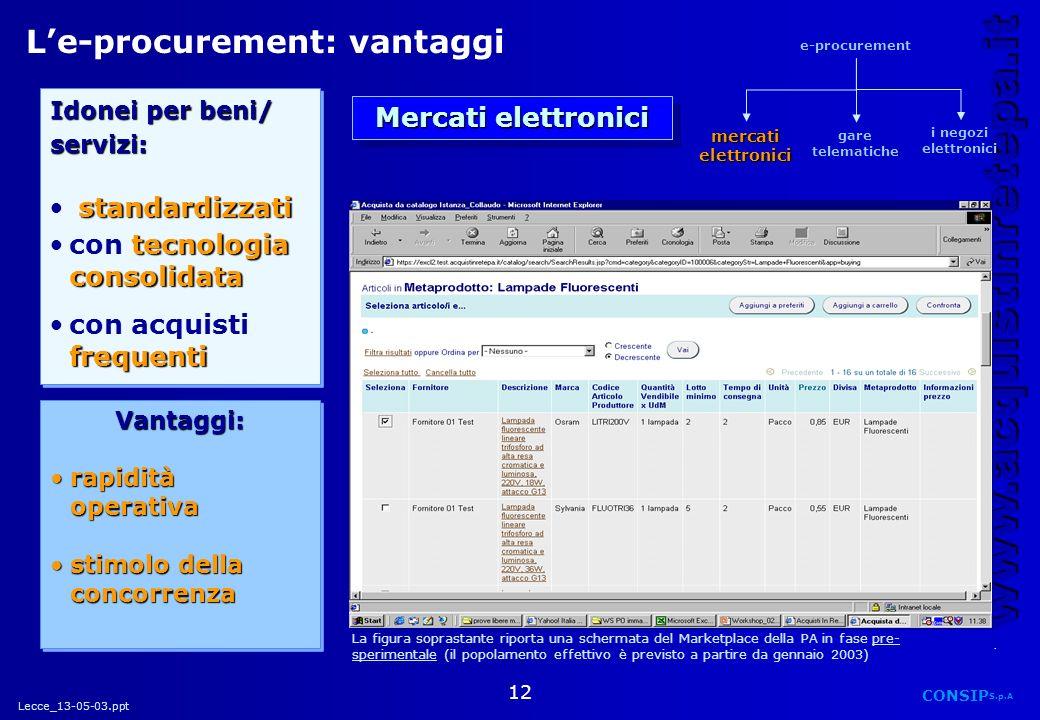 Lecce_13-05-03.ppt CONSIP S.p.A. www.acquistinretepa.it 12 Le-procurement: vantaggi Idonei per beni/ servizi: La figura soprastante riporta una scherm