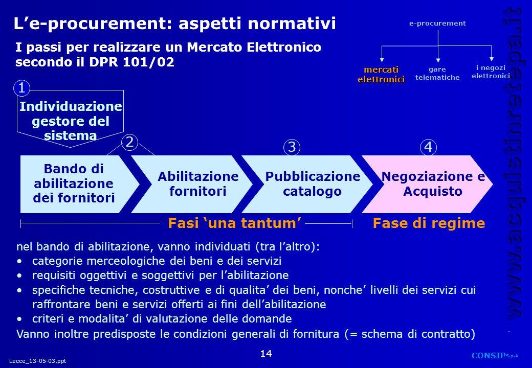 Lecce_13-05-03.ppt CONSIP S.p.A. www.acquistinretepa.it 14 Le-procurement: aspetti normativi Bando di abilitazione dei fornitori Pubblicazione catalog
