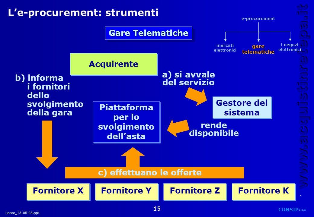Lecce_13-05-03.ppt CONSIP S.p.A. www.acquistinretepa.it 15 Le-procurement: strumenti Acquirente Fornitore X Fornitore Y Fornitore Z Fornitore K b) inf