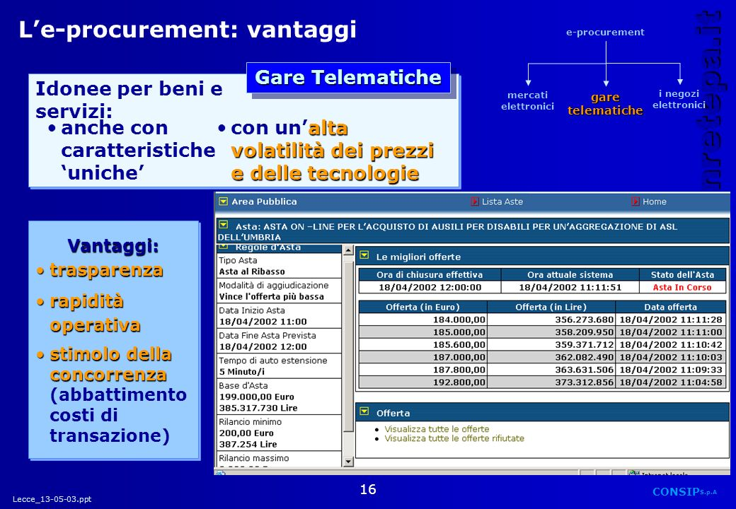 Lecce_13-05-03.ppt CONSIP S.p.A. www.acquistinretepa.it 16 Le-procurement: vantaggi Idonee per beni e servizi: Idonee per beni e servizi: anche con ca