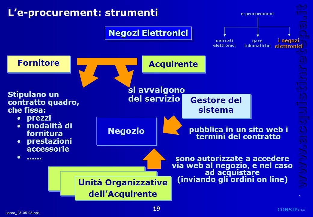Lecce_13-05-03.ppt CONSIP S.p.A. www.acquistinretepa.it 19 Le-procurement: strumenti Negozio Acquirente Stipulano un contratto quadro, che fissa: prez