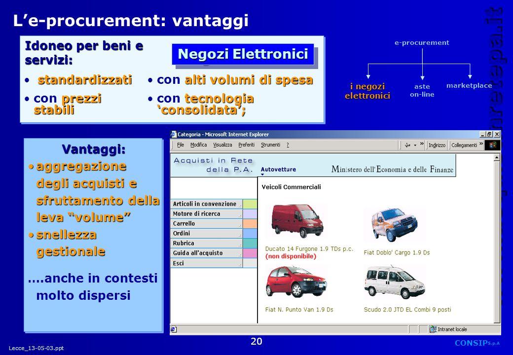 Lecce_13-05-03.ppt CONSIP S.p.A. www.acquistinretepa.it 20 Le-procurement: vantaggi Idoneo per beni e servizi: servizi: standardizzati prezzi stabilic
