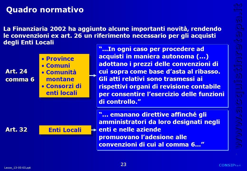 Lecce_13-05-03.ppt CONSIP S.p.A. www.acquistinretepa.it 23 La Finanziaria 2002 ha aggiunto alcune importanti novità, rendendo le convenzioni ex art. 2
