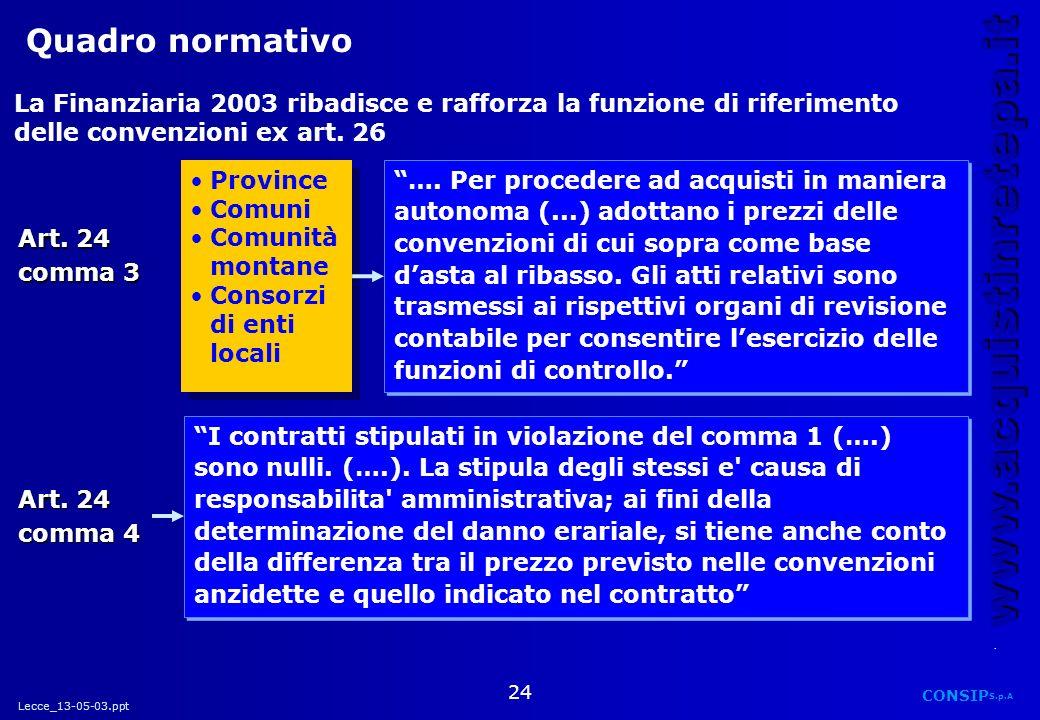 Lecce_13-05-03.ppt CONSIP S.p.A. www.acquistinretepa.it 24 La Finanziaria 2003 ribadisce e rafforza la funzione di riferimento delle convenzioni ex ar