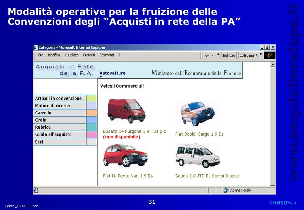 Lecce_13-05-03.ppt CONSIP S.p.A. www.acquistinretepa.it 31 Modalità operative per la fruizione delle Convenzioni degli Acquisti in rete della PA