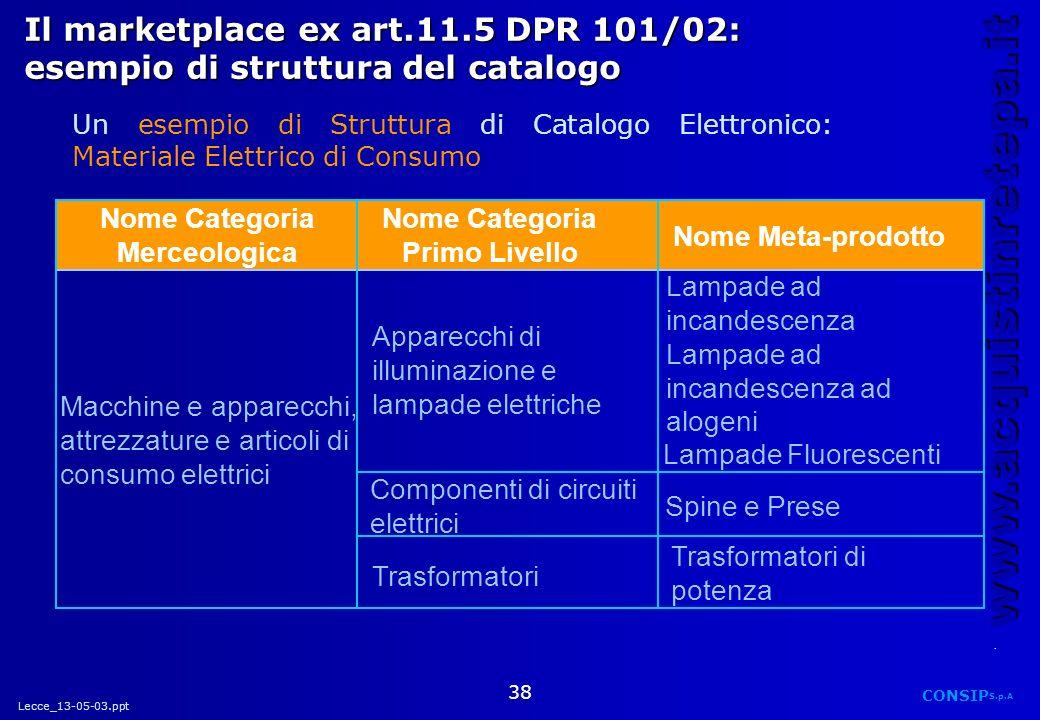 Lecce_13-05-03.ppt CONSIP S.p.A. www.acquistinretepa.it 38 Un esempio di Struttura di Catalogo Elettronico: Materiale Elettrico di Consumo Il marketpl