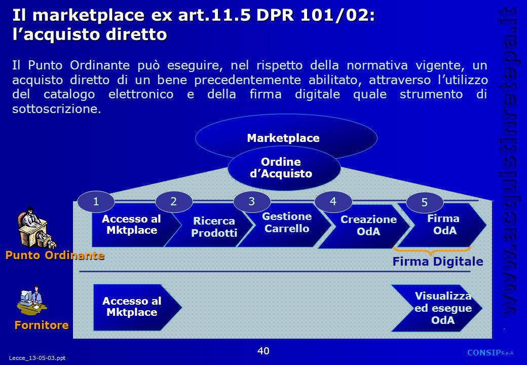 Lecce_13-05-03.ppt CONSIP S.p.A. www.acquistinretepa.it 40 Il marketplace ex art.11.5 DPR 101/02: lacquisto diretto Punto Ordinante Fornitore Firma Di
