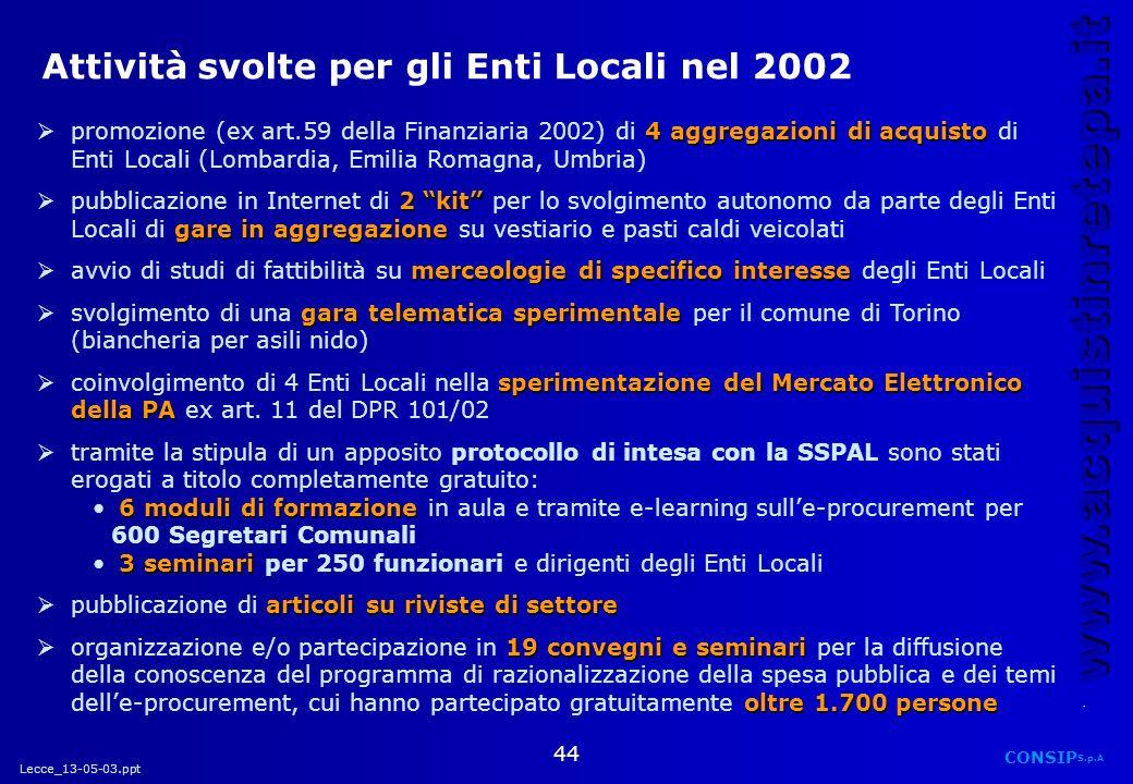 Lecce_13-05-03.ppt CONSIP S.p.A. www.acquistinretepa.it 44 Attività svolte per gli Enti Locali nel 2002 4 aggregazioni di acquisto promozione (ex art.