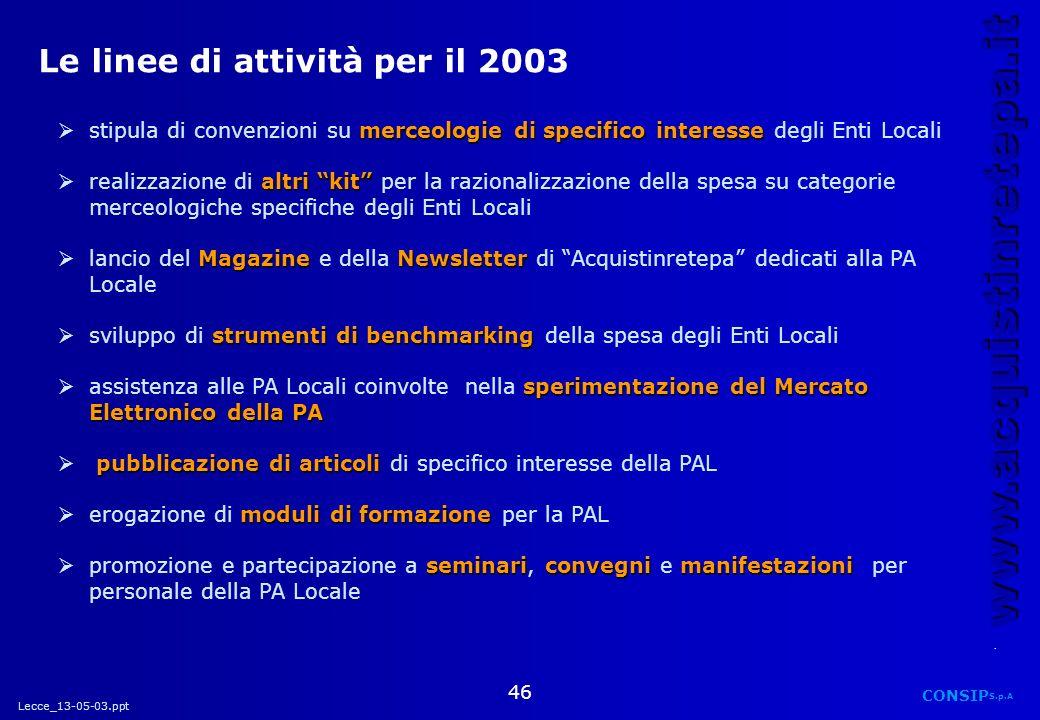 Lecce_13-05-03.ppt CONSIP S.p.A. www.acquistinretepa.it 46 Le linee di attività per il 2003 merceologie di specifico interesse stipula di convenzioni