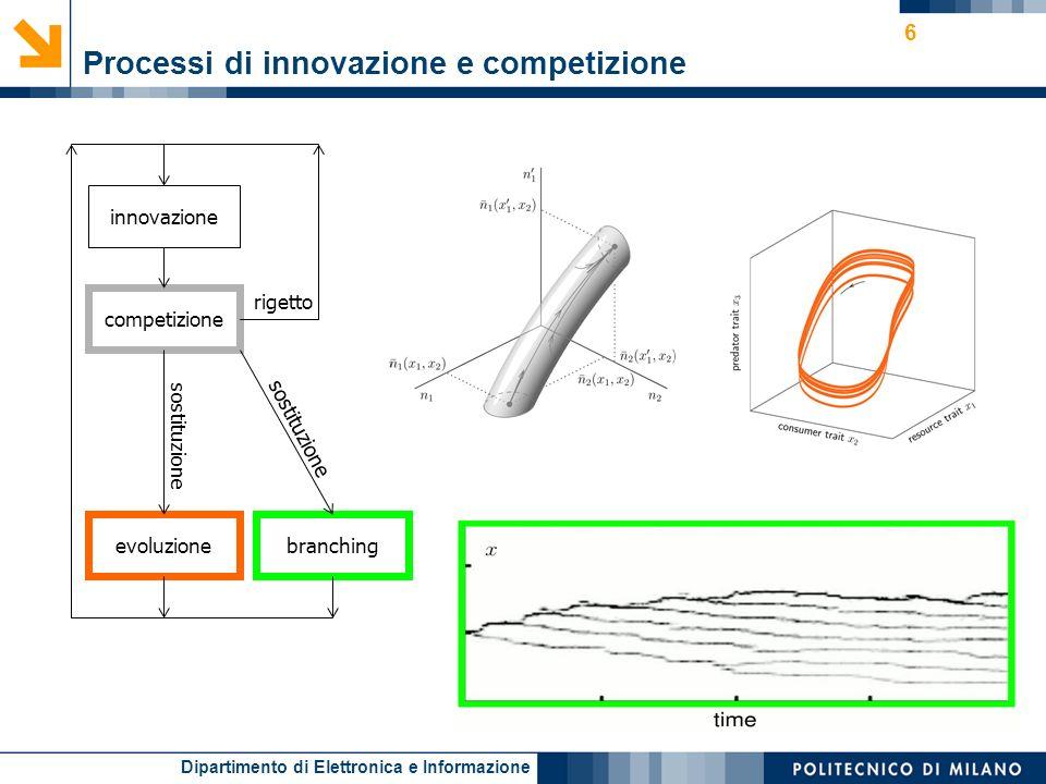 Dipartimento di Elettronica e Informazione 6 Processi di innovazione e competizione innovazione competizione evoluzionebranching sostituzione rigetto