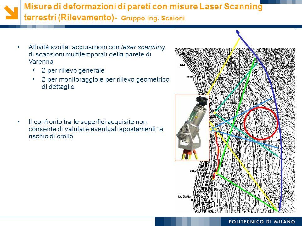 Monica Papini, Laura Longoni © Misure di deformazioni di pareti con misure Laser Scanning terrestri (Rilevamento)- Gruppo Ing. Scaioni Attività svolta