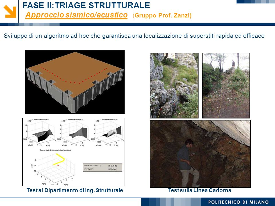 Monica Papini, Laura Longoni © Approccio sismico/acustico (Gruppo Prof. Zanzi) Sviluppo di un algoritmo ad hoc che garantisca una localizzazione di su