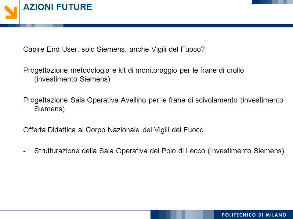 Monica Papini, Laura Longoni © AZIONI FUTURE Capire End User: solo Siemens, anche Vigili del Fuoco? Progettazione metodologia e kit di monitoraggio pe