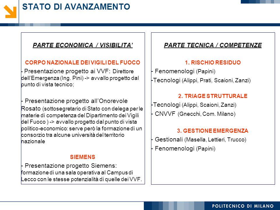 Monica Papini, Laura Longoni © STATO DI AVANZAMENTO PARTE ECONOMICA / VISIBILITA CORPO NAZIONALE DEI VIGILI DEL FUOCO - Presentazione progetto ai VVF: