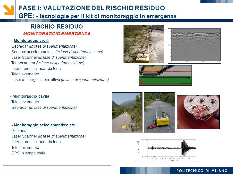 Monica Papini, Laura Longoni © FASE I: VALUTAZIONE DEL RISCHIO RESIDUO GPE: - tecnologie per il kit di monitoraggio in emergenza RISCHIO RESIDUO MONIT