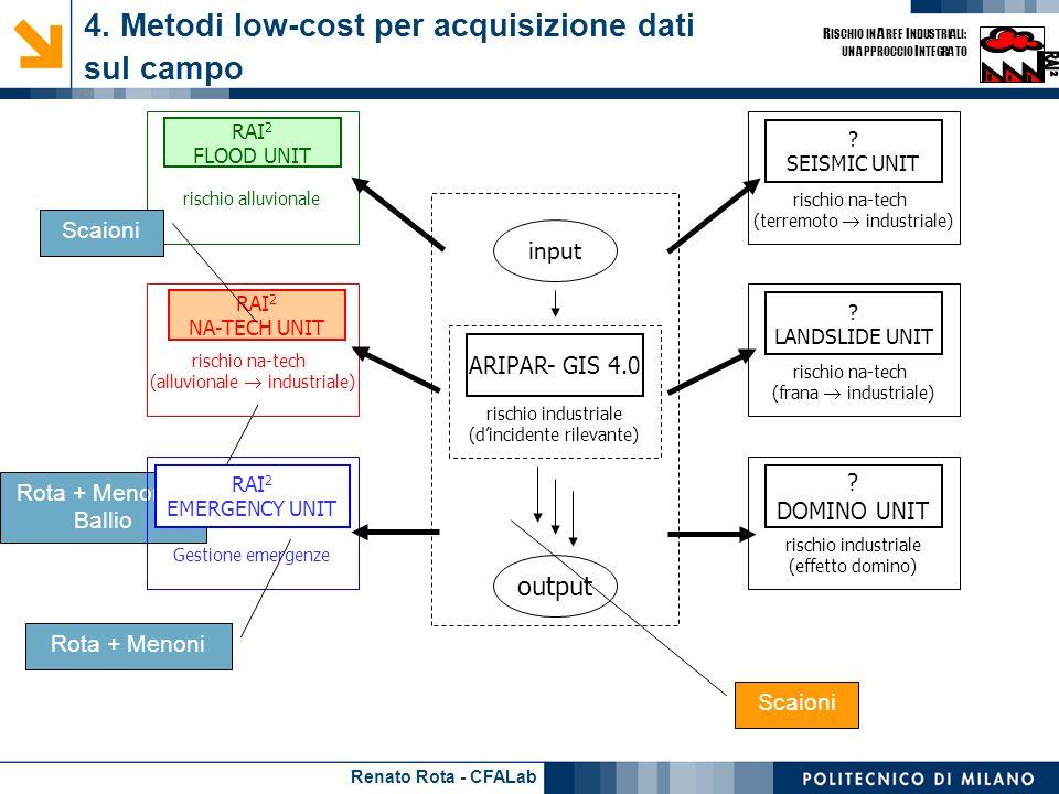 Renato Rota - CFALab R ISCHIO IN A REE I NDUSTRIALI: UN APPROCCIO I NTEGRATO Rota + Menoni + Ballio 4. Metodi low-cost per acquisizione dati sul campo