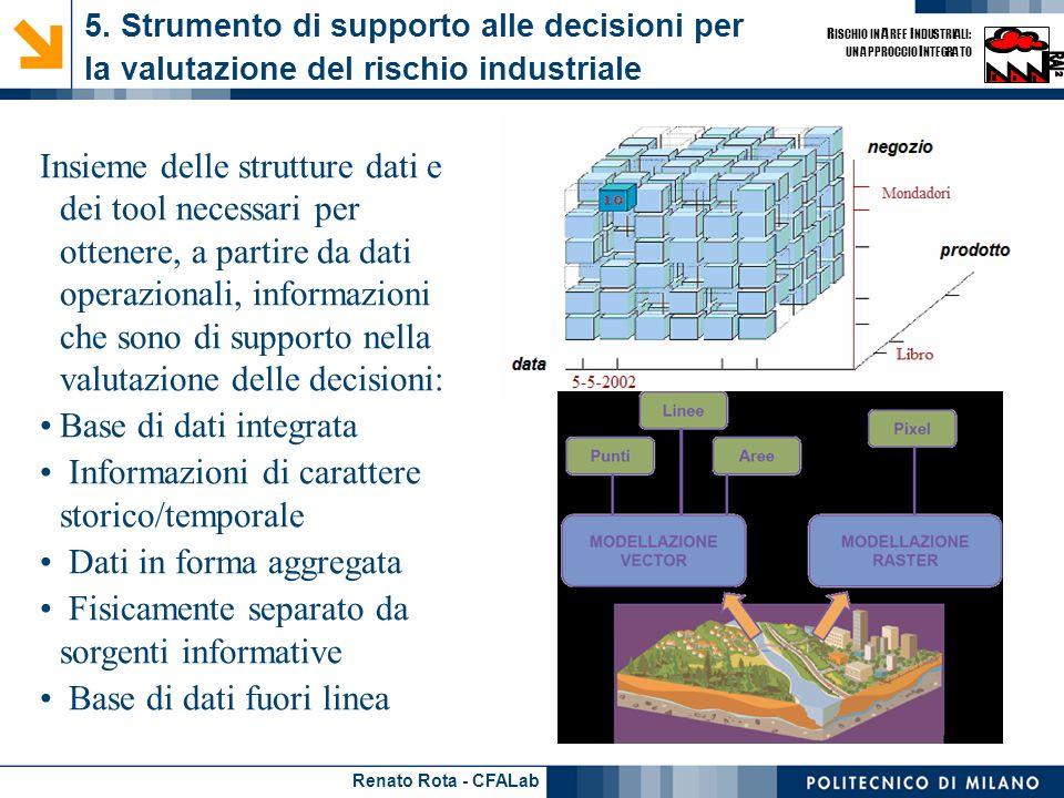 Renato Rota - CFALab R ISCHIO IN A REE I NDUSTRIALI: UN APPROCCIO I NTEGRATO 5. Strumento di supporto alle decisioni per la valutazione del rischio in