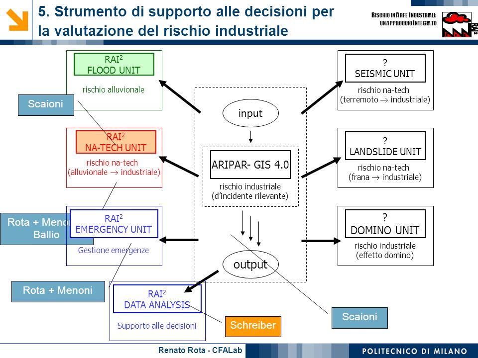 Renato Rota - CFALab R ISCHIO IN A REE I NDUSTRIALI: UN APPROCCIO I NTEGRATO Rota + Menoni + Ballio 5. Strumento di supporto alle decisioni per la val