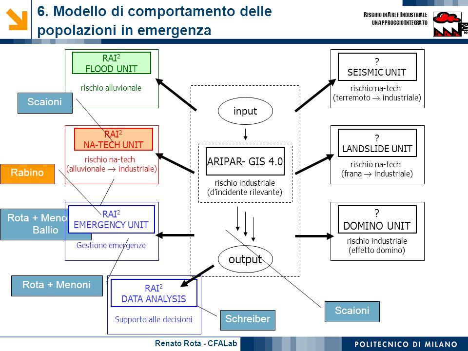 Renato Rota - CFALab R ISCHIO IN A REE I NDUSTRIALI: UN APPROCCIO I NTEGRATO Rota + Menoni + Ballio 6. Modello di comportamento delle popolazioni in e