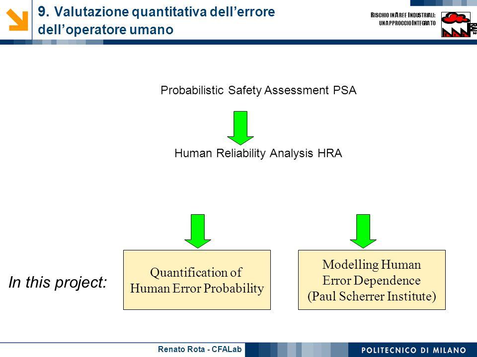 Renato Rota - CFALab R ISCHIO IN A REE I NDUSTRIALI: UN APPROCCIO I NTEGRATO 9. Valutazione quantitativa dellerrore delloperatore umano - 1 Quantifica