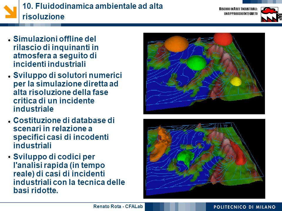 Renato Rota - CFALab R ISCHIO IN A REE I NDUSTRIALI: UN APPROCCIO I NTEGRATO 10. Fluidodinamica ambientale ad alta risoluzione - 1 Simulazioni offline