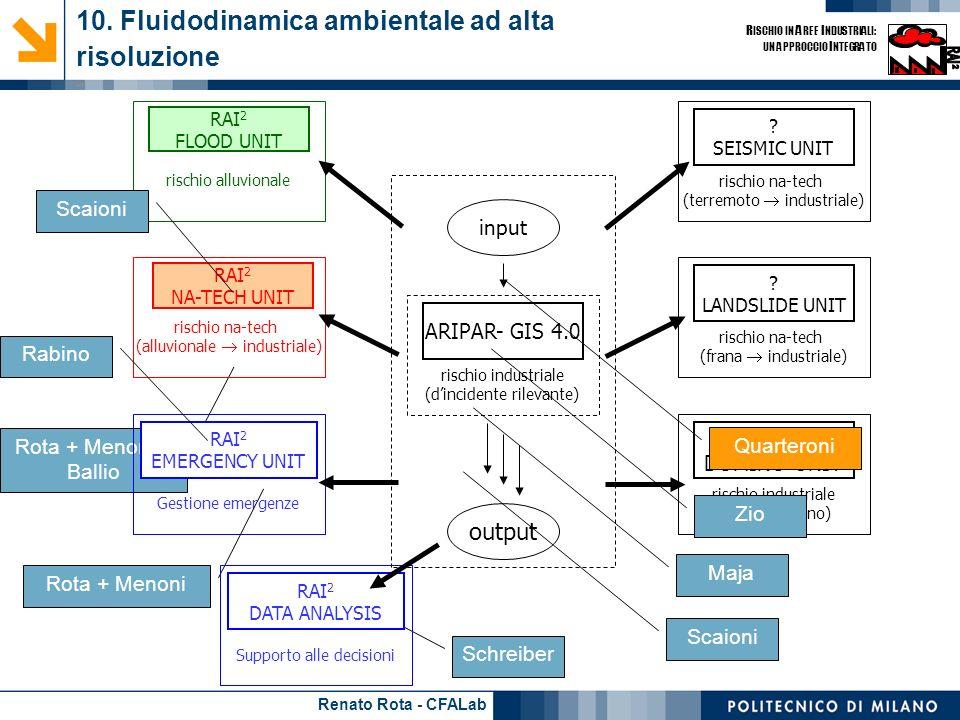 Renato Rota - CFALab R ISCHIO IN A REE I NDUSTRIALI: UN APPROCCIO I NTEGRATO Rota + Menoni + Ballio 10. Fluidodinamica ambientale ad alta risoluzione