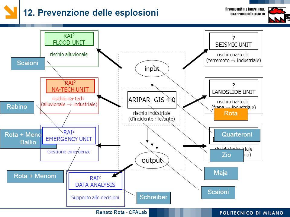 Renato Rota - CFALab R ISCHIO IN A REE I NDUSTRIALI: UN APPROCCIO I NTEGRATO Rota + Menoni + Ballio 12. Prevenzione delle esplosioni rischio na-tech (