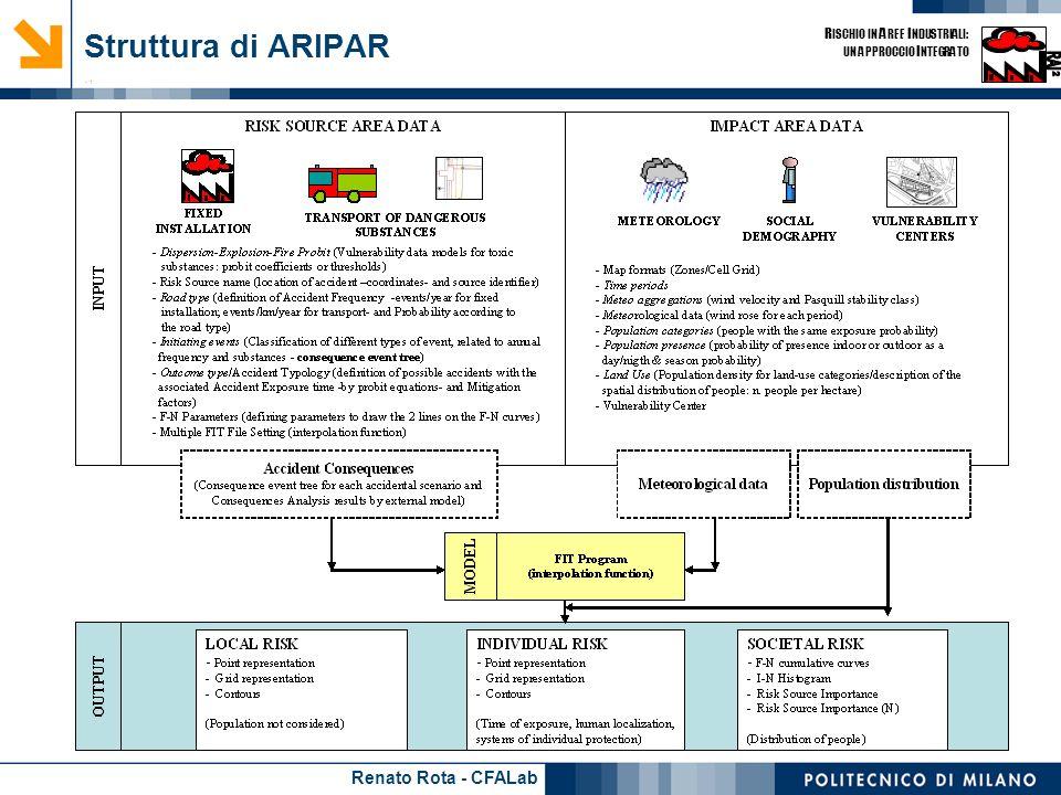 Renato Rota - CFALab R ISCHIO IN A REE I NDUSTRIALI: UN APPROCCIO I NTEGRATO Struttura di ARIPAR - 1