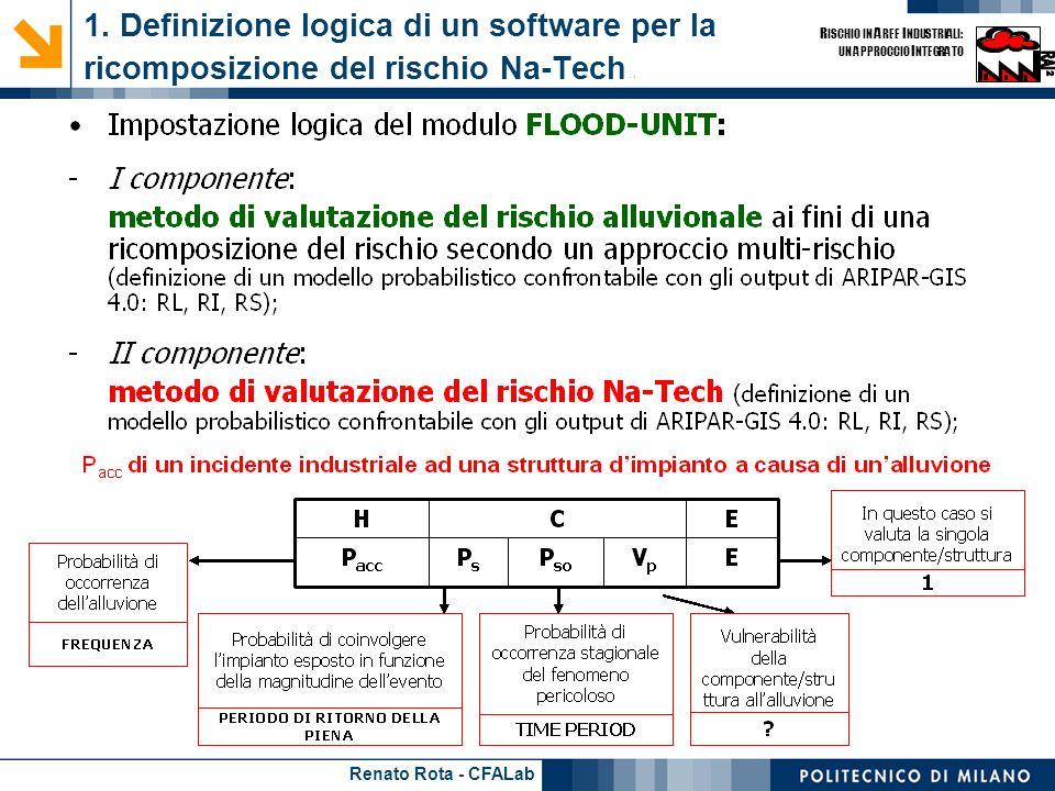 Renato Rota - CFALab R ISCHIO IN A REE I NDUSTRIALI: UN APPROCCIO I NTEGRATO 1. Definizione logica di un software per la ricomposizione del rischio Na